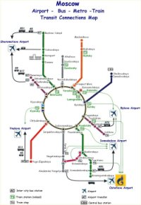 Moscow Airport - Bus - Metro - Train Transit Connections Map: Click to enlarge to pritable